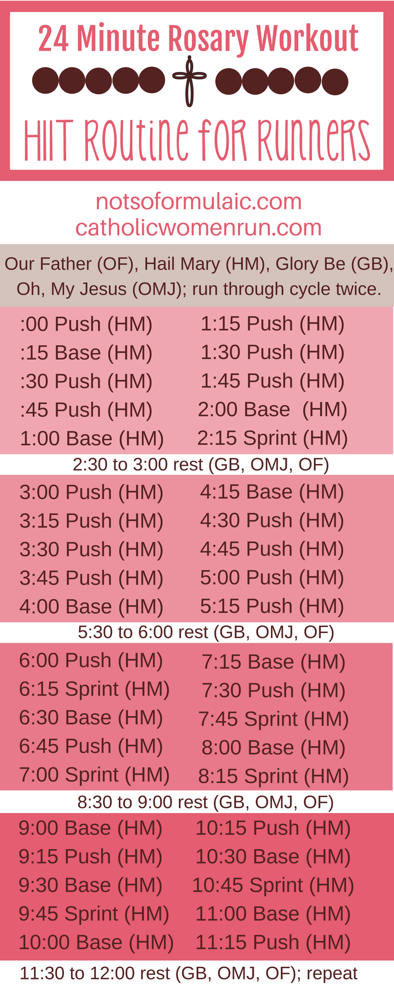 Run with the rosary pinnable graphic; HIIT routine for Catholic runners